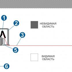 Схемы крепления потолка