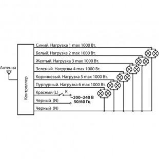 6-канальный контроллер для дистанционного управления освещением Y6