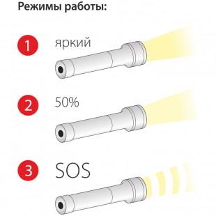 Ручной светодиодный фонарь Twinkle